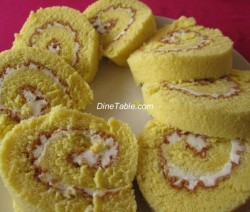 Swiss Roll.,..